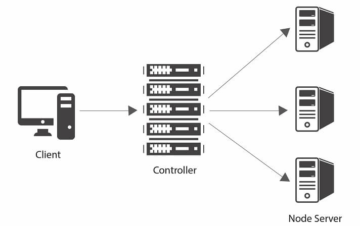 Bio-Hyperserver-Diagram-bio-superserver-biometric-identification-server