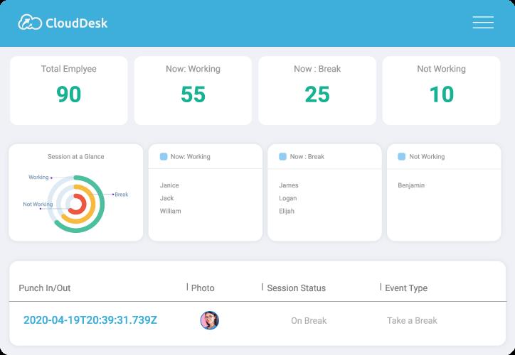 clouddesk-call-center-employee-monitoring-software-dashboard